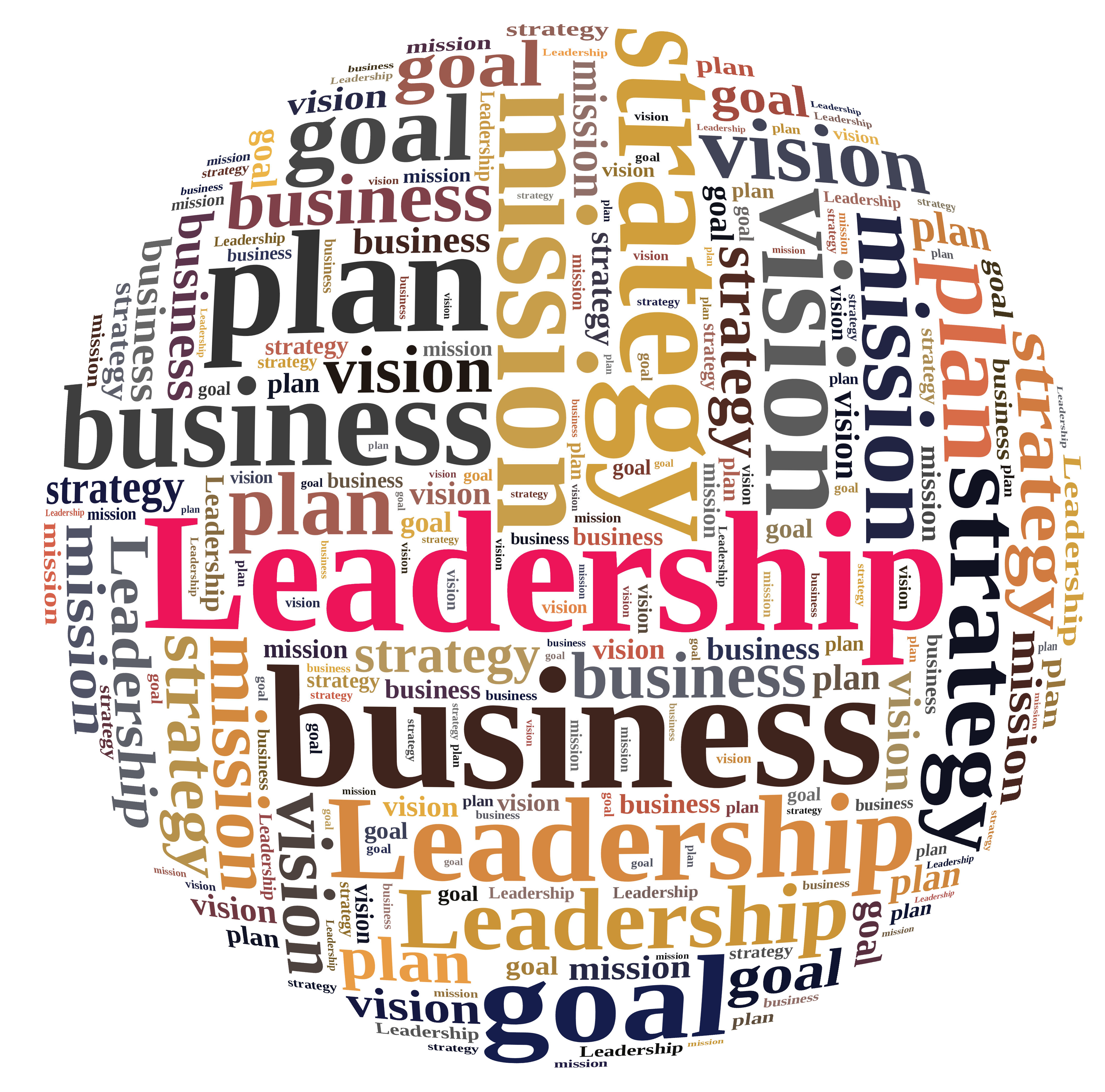 essay on transformational leadership strategy Abstract this essay gives an overview of various leadership types and focuses on the charismatic leadership it attempts to explain the charismatic leadership.