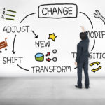 shutterstock_293450465-150x150 Organizational Change: Leading your Project Team